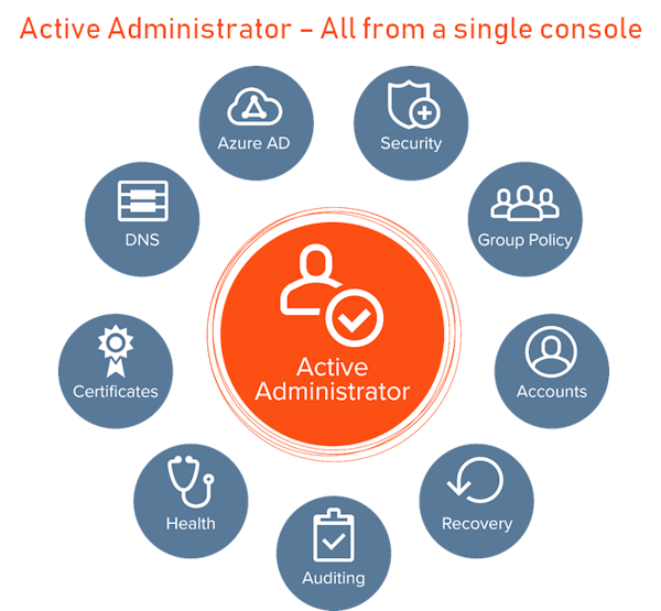 Active Administrator - All from a single console
